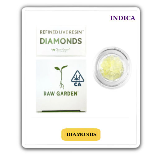 Order Online Raw Garden-Baked Ella Live Resin Diamonds