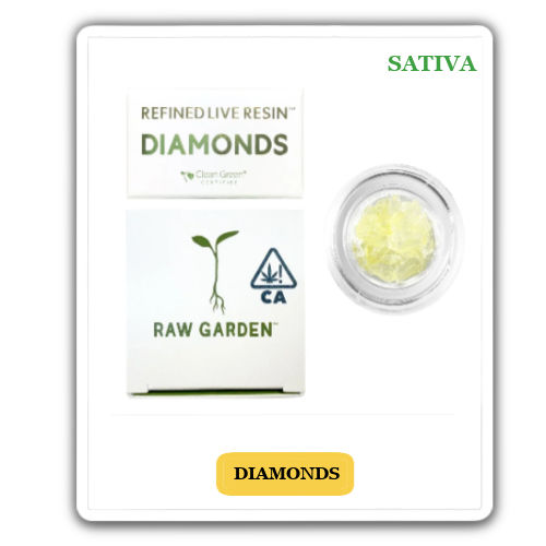 Order Online Raw Garden Tropical Dream Live Resin Diamonds