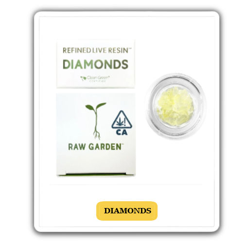 Order Online Raw Lemonberry Live Resin Diamonds